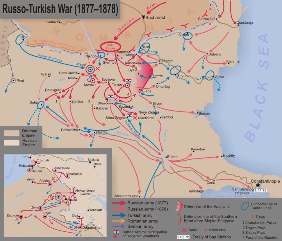 Russo-Turkish War (1877–1878)