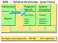 SRB schéma FL.jpg