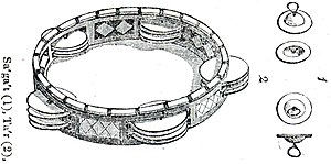 Tar (drum) - Image: Sa'ga't (1), Ta'r (2). (1836) TIMEA (clip, rotate, & whiten)