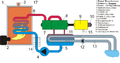 Schema Dampfkraftwerk.PNG