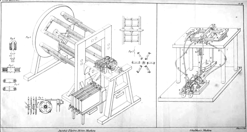 Jacobi's Electro-magnetic Machine. Schulthess's Electro-magnetic Machine