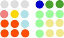 Political party standings at the Philippine Senate as a result of the election.