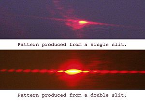Single & double slit experiment.jpg