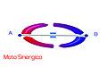 Sistemi di equilibrio (fig 2).jpg