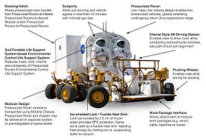 Space Exploration Vehicle - SEV components