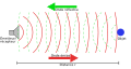 Sonar Principle FR.svg