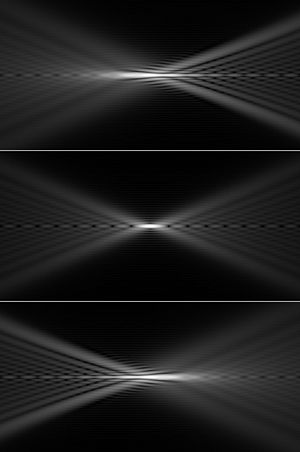 Airy disk - Longitudinal sections through a focused beam with (top) negative, (center) zero, and (bottom) positive spherical aberration. The lens is to the left.