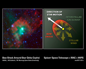 Delta Cephei - Bow shock around Delta Cephei