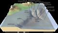 Submarine canyon.png