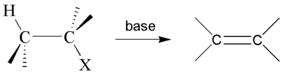 Dehydrohalogenation - Dehalogenation to give an alkene.