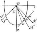 Teknisk Elasticitetslære - Pl4-fig34.png
