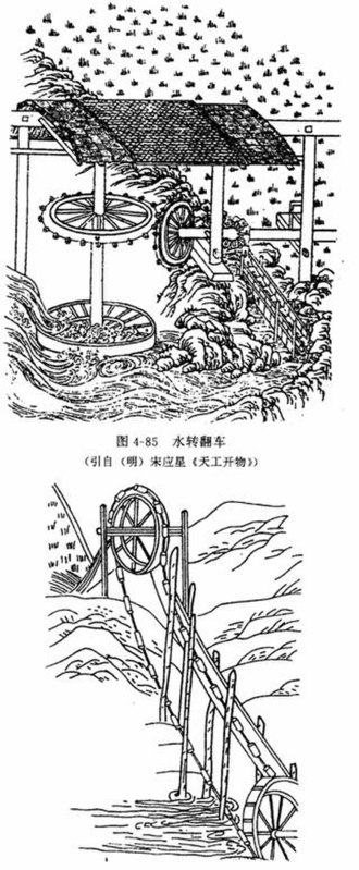 Tiangong Kaiwu - Two types of hydraulic-powered chain pumps from the Tiangong Kaiwu.