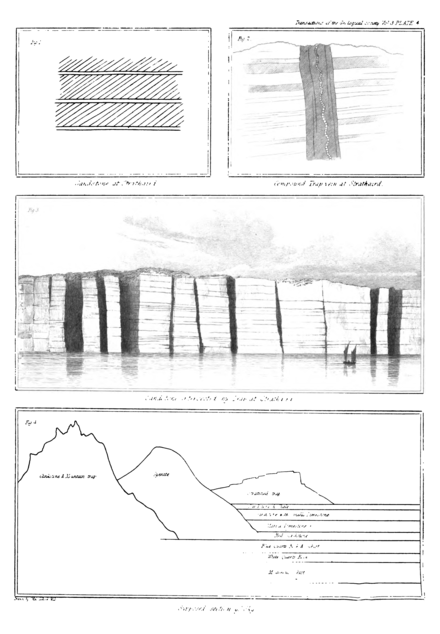 Transactions of the Geological Society, 1st series, vol. 3 plate page 0469.png