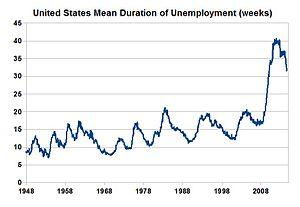 write a prisoner wisconsin unemployment
