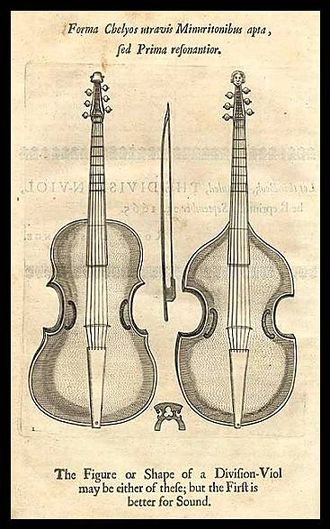 Viol - Plate from Christopher Simpson's book, The Division Violist, England, 1659–1667 edition.
