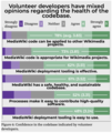 Volunteer developers have mixed opinions regarding the health of the codebase.png