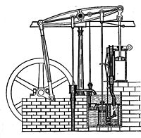 Watt's condensing engine (New Catechism of the Steam Engine, 1904).jpg