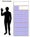 Wikipedia Medicial Bookshelf.png