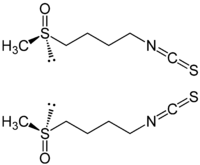 (±)-Sulforaphane Enantiomers Structural Formulae.png