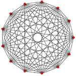 12-simplex graph.png