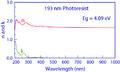 193 nm PR Optical Properties.png