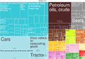 2014 Mexico Products Export Treemap.png
