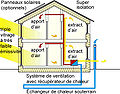 765px-Maisonpassive section fr.jpg