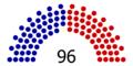 83rd Senate.png