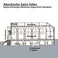 Abteikirche Saint-Gilles,Längsschnitt.1.JPG