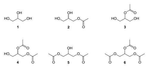 Structures of all possible acetate esters of glycerol