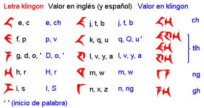 Idioma Klingon Wikiwand