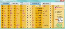 Bengali input methods - Wikipedia