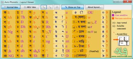 download avro keyboard for windows 10