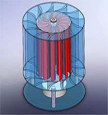 Vertical axis wind turbine - Wikipedia