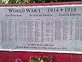 Ballingarry World war one memorial, County Tipperary, Ireland.jpg