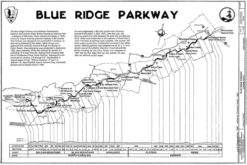 Blue Ridge Parkway - schematic
