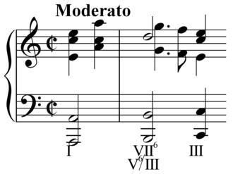 Subtonic - Image: Brahms subtonic as secondary dominant Op 76 7
