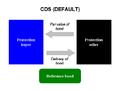 CDS-default.PNG