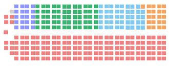 36th Canadian Parliament - Image: Cdn 1997