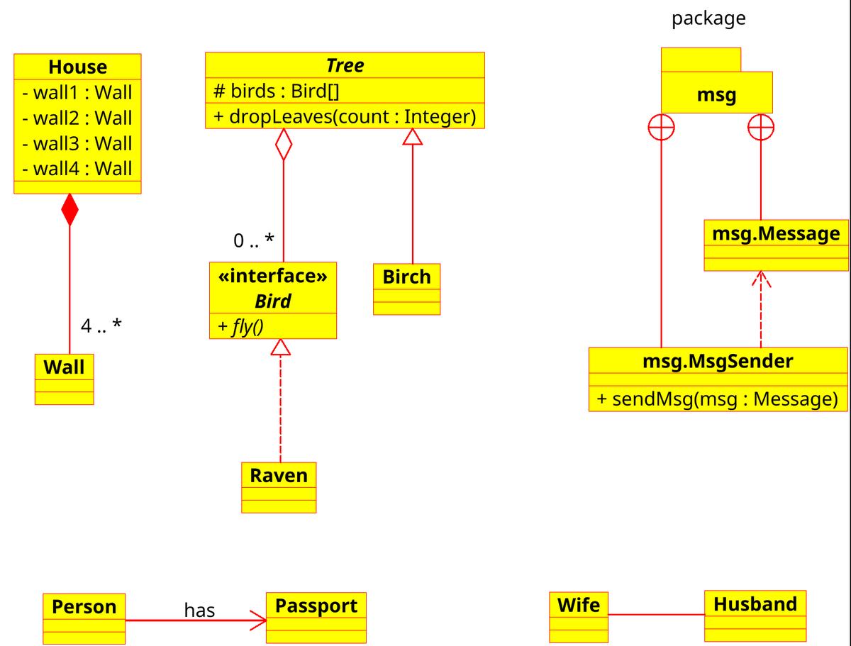 Основы программирования  progaprostoru