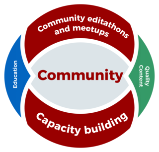 Community Program (Wikimedia Armenia APG) 01.png