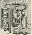 Cyclopedia of heating, plumbing and sanitation; a complete reference work (1909) (14595491588).jpg