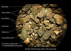 Mud logging - Wikipedia