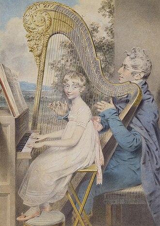 Elizabeth Randles - John Downman portrait of Elizabeth and her father