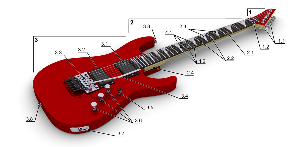 File:Electric Guitar (Superstrat based on ESP KH) - with hint ...