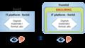 Emulation2 DigitalPreservation.png