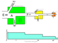EnergyFlowTransformity CC Thompsma.png