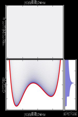 Microcanonical ensemble - Image: Ensemble classical 1DOF all states