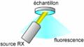Fluo X optique inverse.png