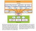 Funções BRCA1.png